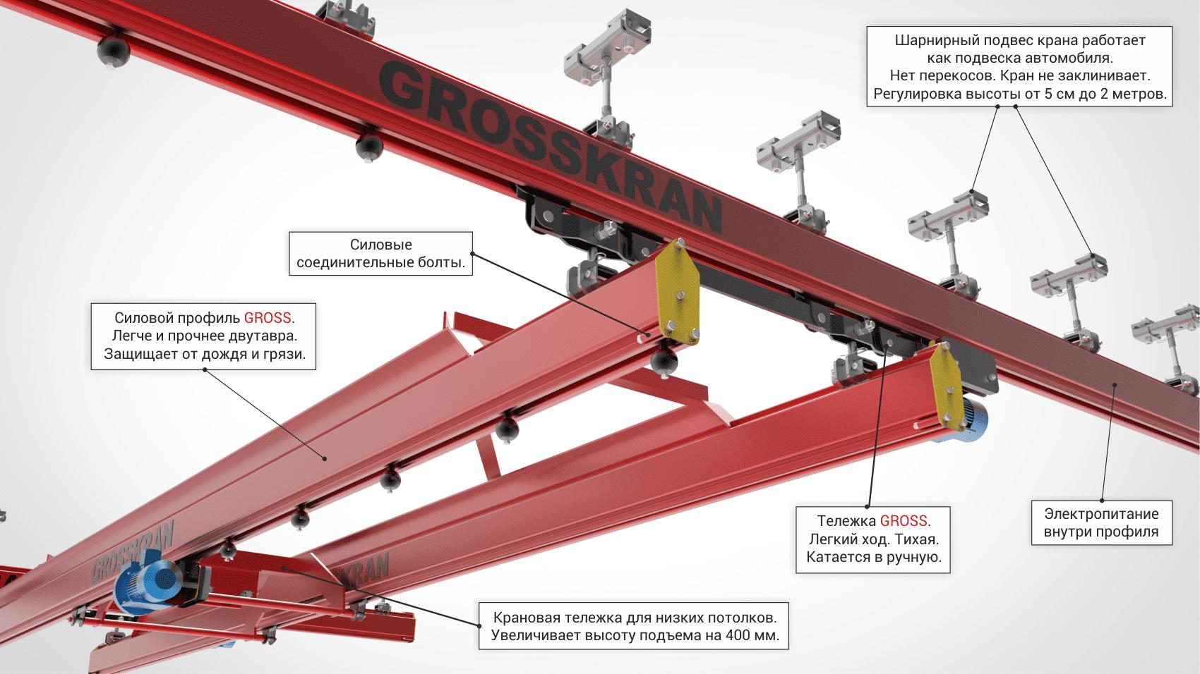 Схема легкая крановая система