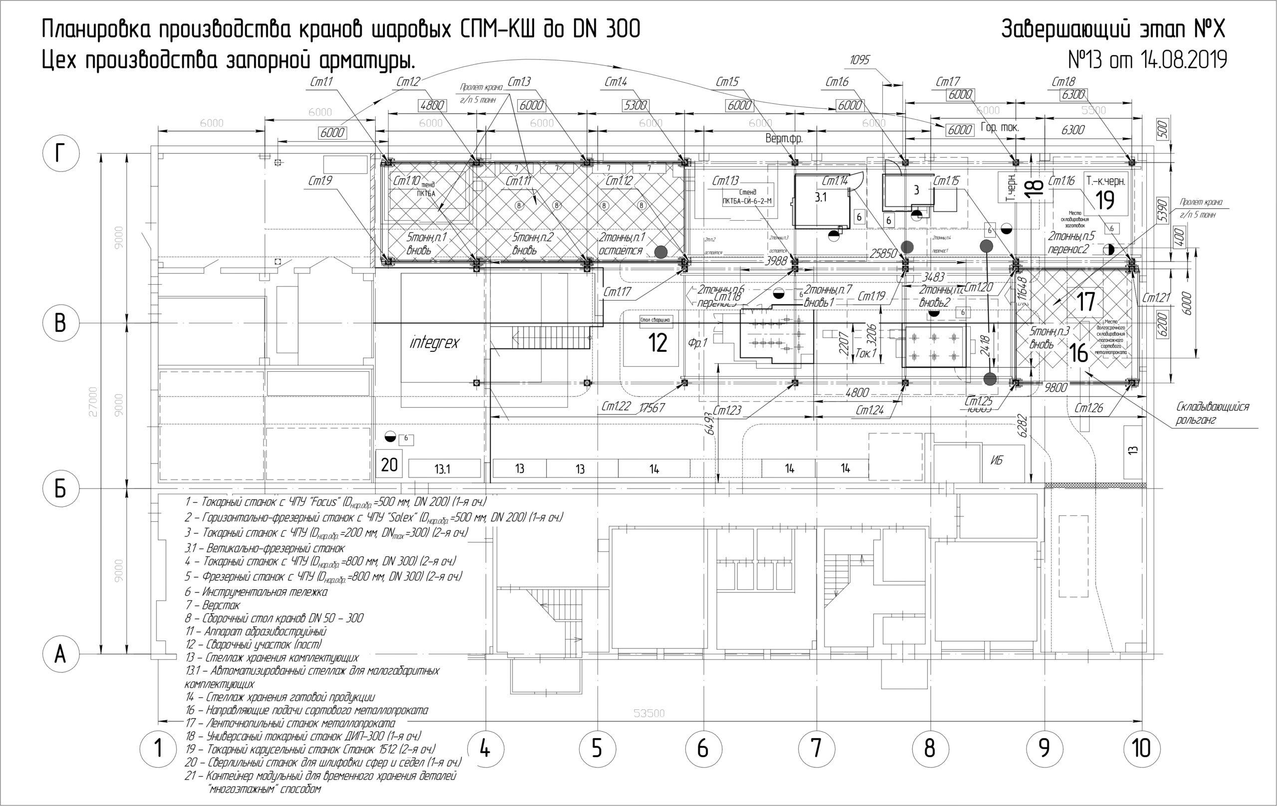 Планировка цеха расположение зон работы